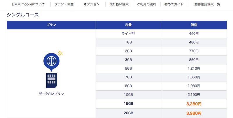 DMMモバイル-プラン・月額料金