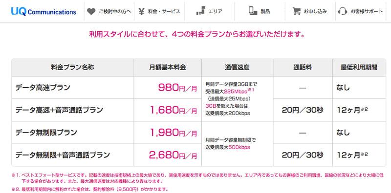 UQ-mobile-その他の料金プラン