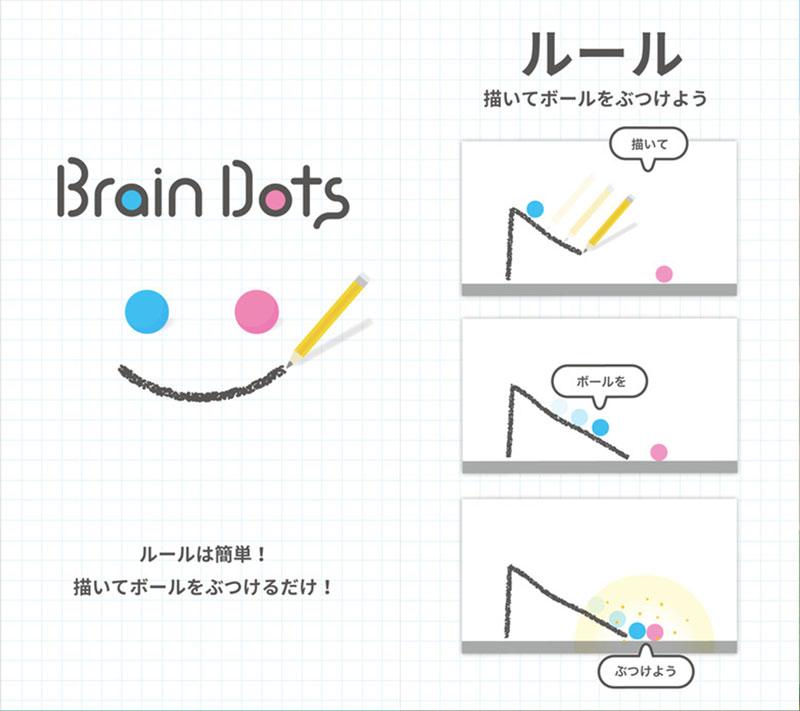 Brain-Dots